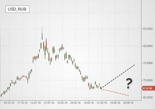 Что задумал рубль?